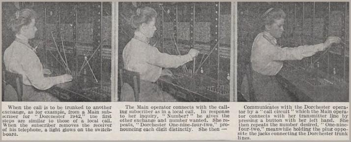 switchboard-operation_telephone-topics_1911_photo_diff-exchange_a